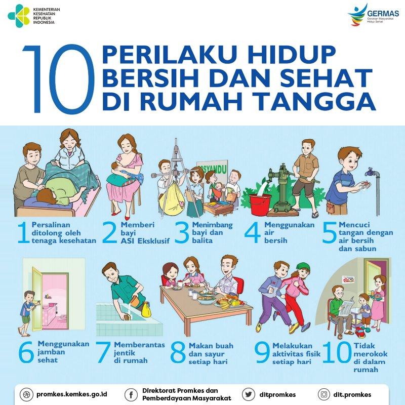 10 Perilaku PHBS di Rumah Tangga